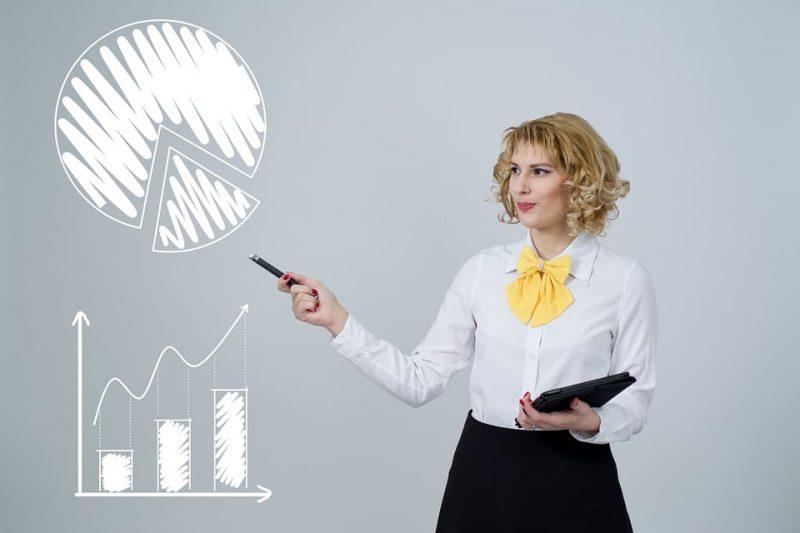 articoli promozionali per aumentare le vendite come mygadgets